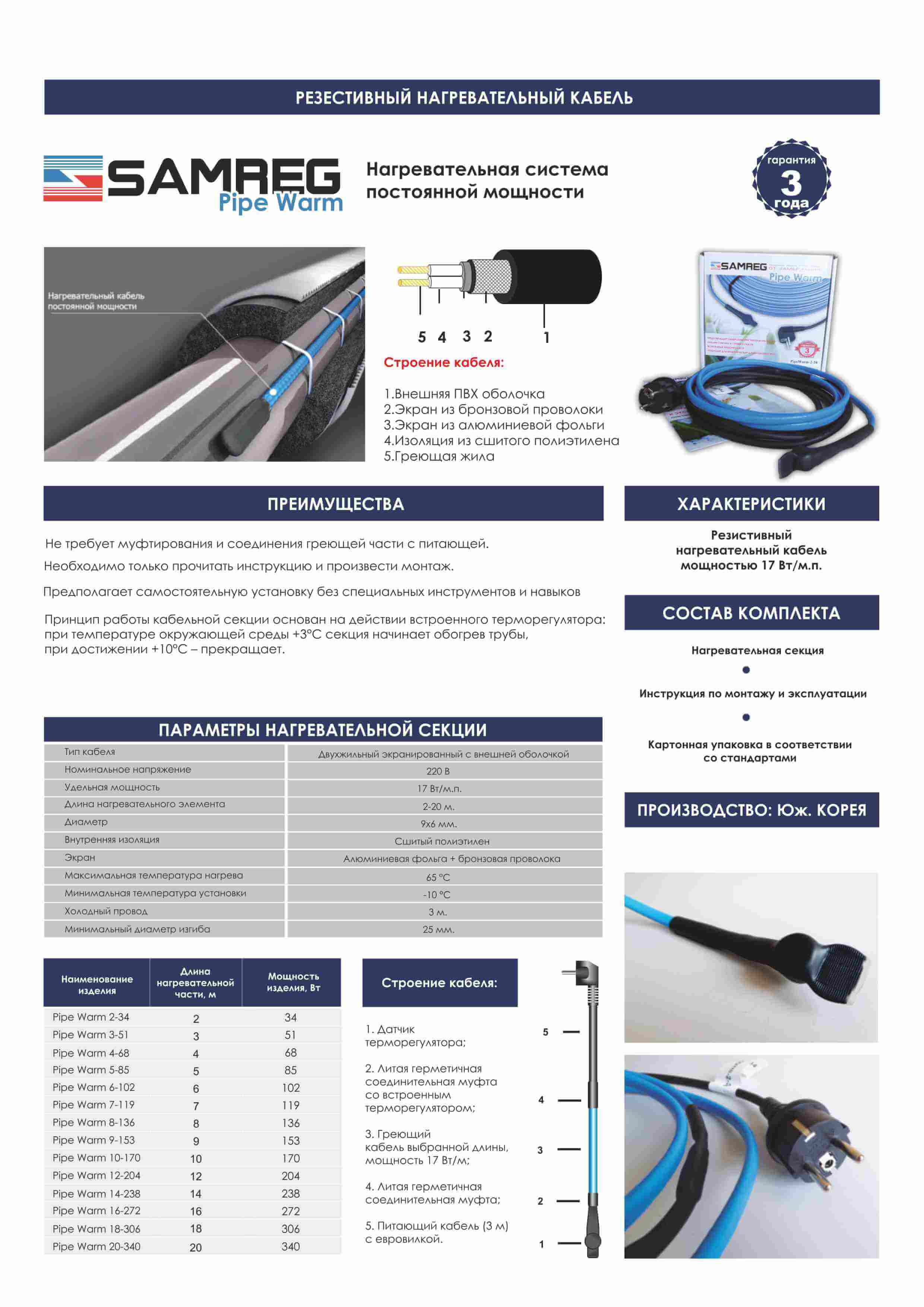 Калькулятор расчета длины греющего кабеля для водопровода
