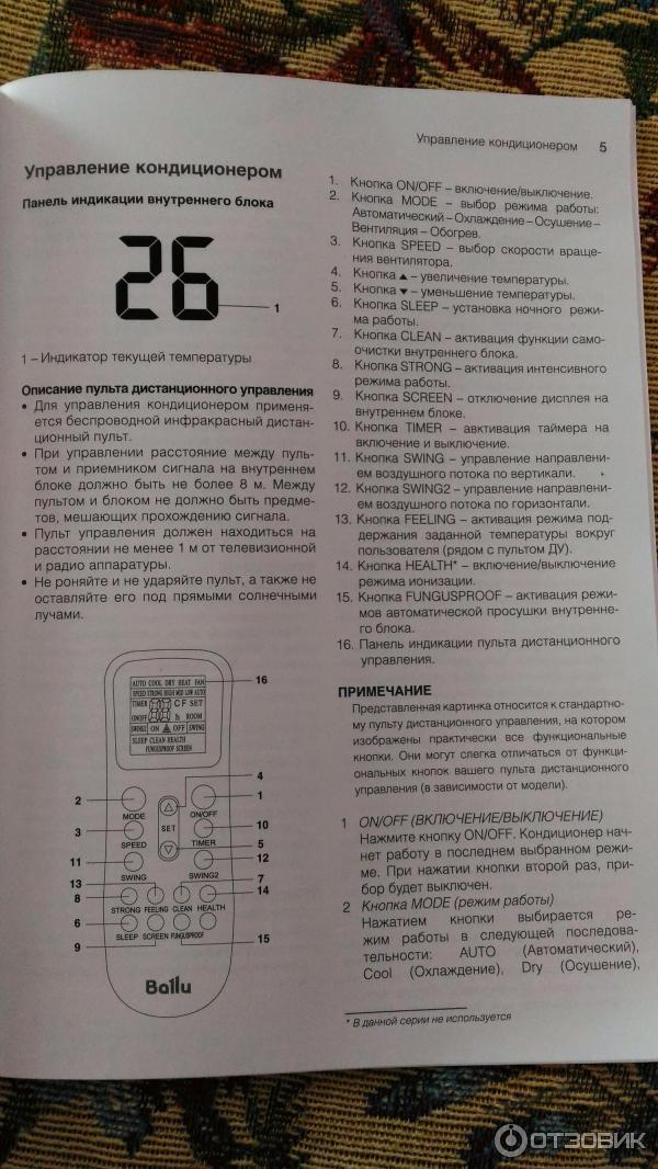 Обзор кондиционеров Ballu, отзывы и инструкции к ним