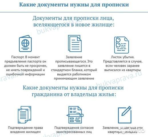 Покупка квартиры: какие документы необходимы, их проверка