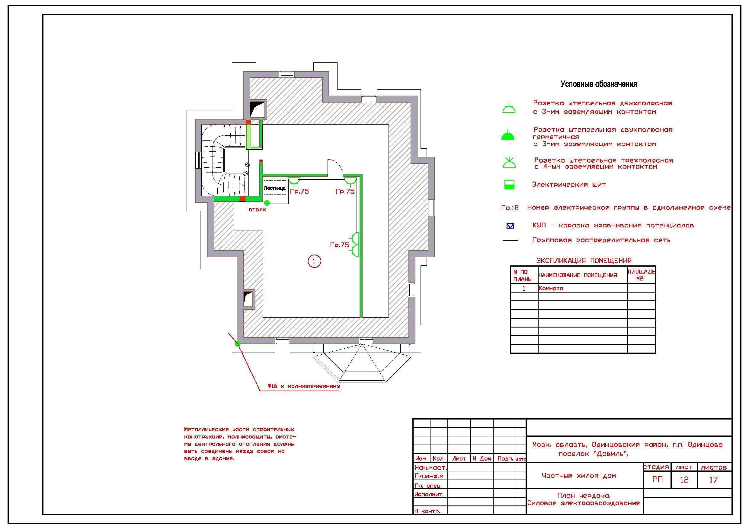 Как составить проект для подключения электрики к частному дому