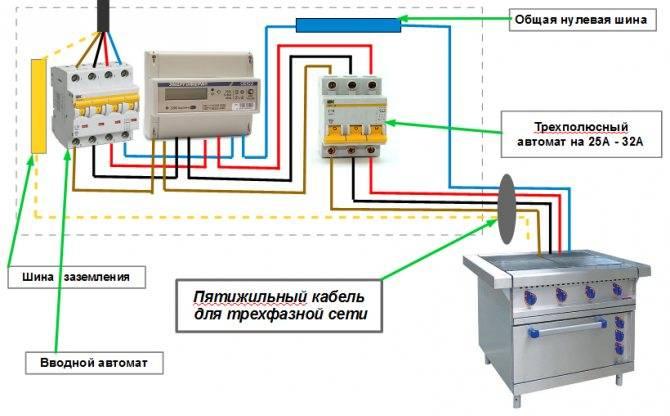 Как правильно выбрать кабель для подключения электрической плиты