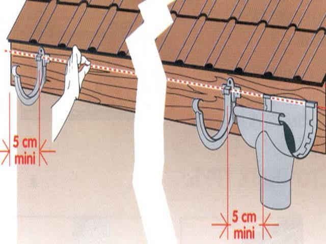 Как установить водосточный желоб своими руками