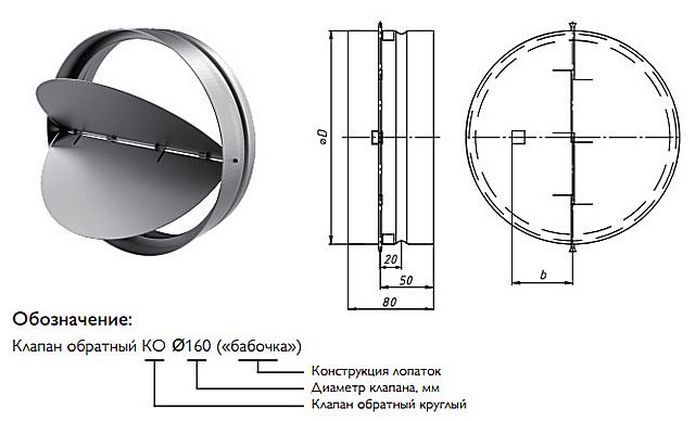 Необходимость установки обратного клапана вентиляции