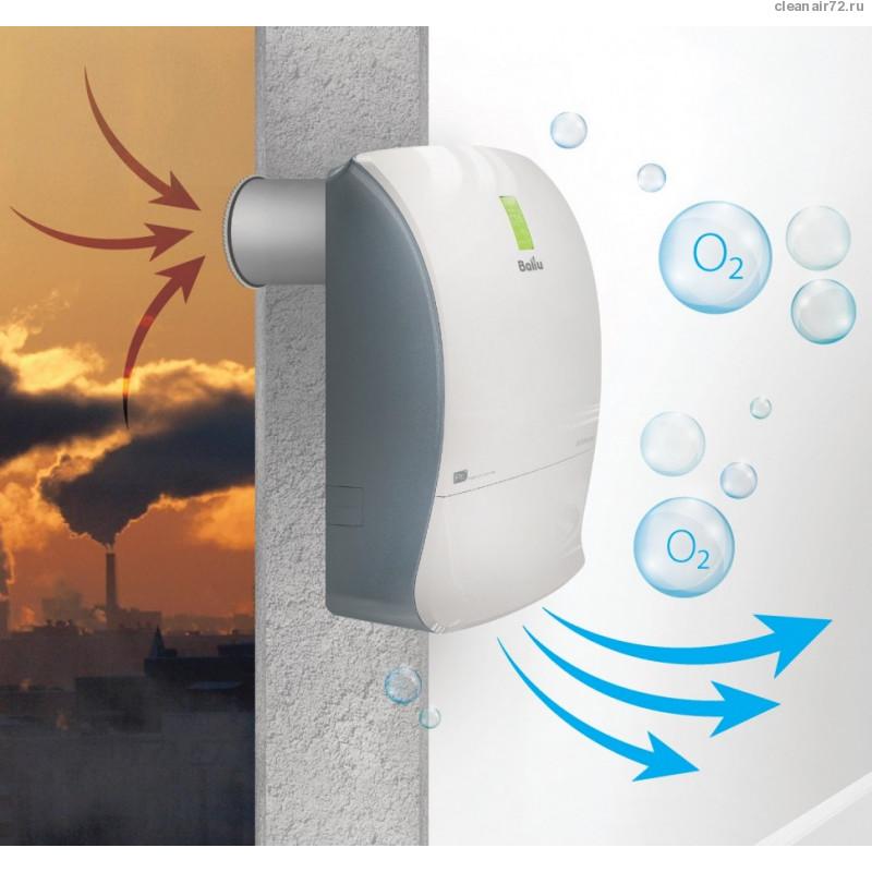 Кондиционеры с фильтрами тонкой очистки воздуха в помещении