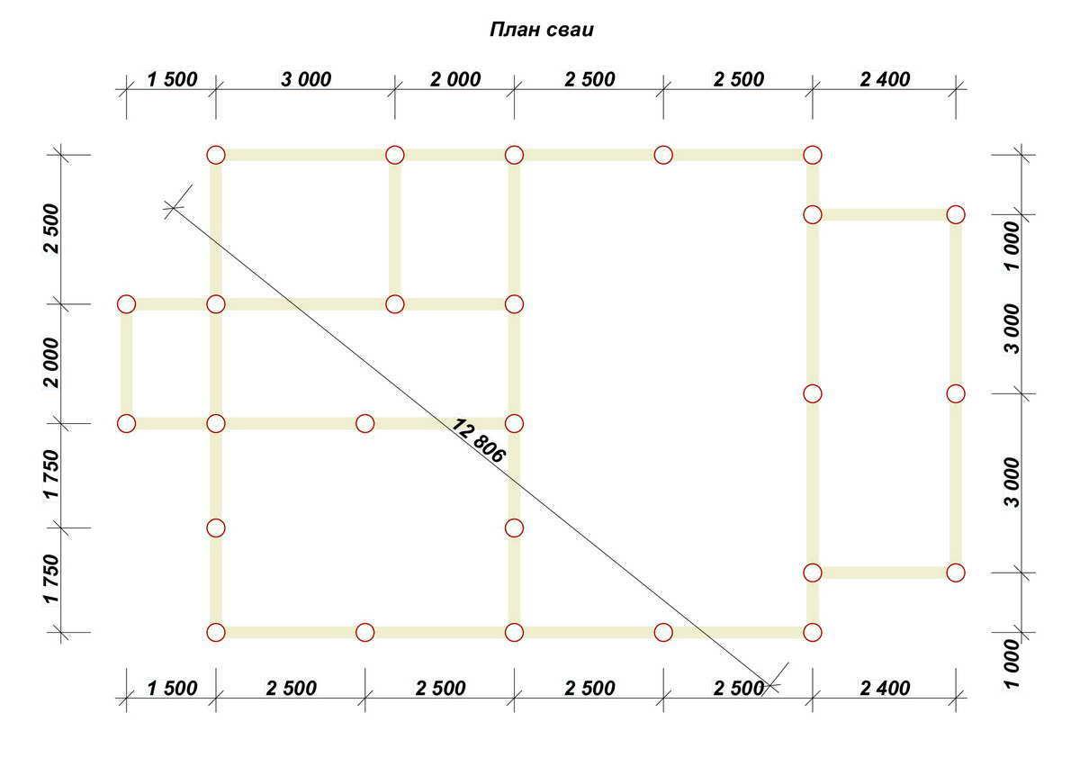 На каком максимальном расстоянии вкручиваются сваи