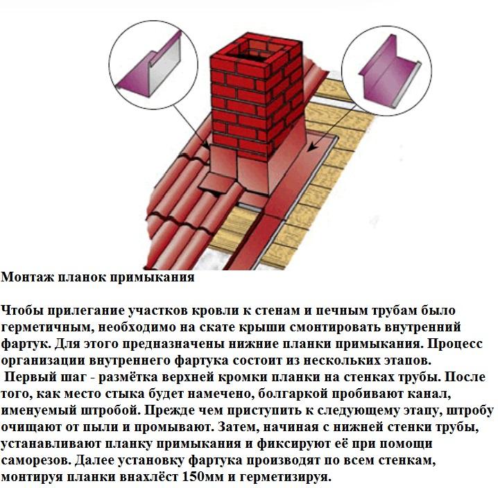 Примыкание кровли к трубе дымохода: особенности устройства примыкания кровли к трубе дымохода с видео инструкцией