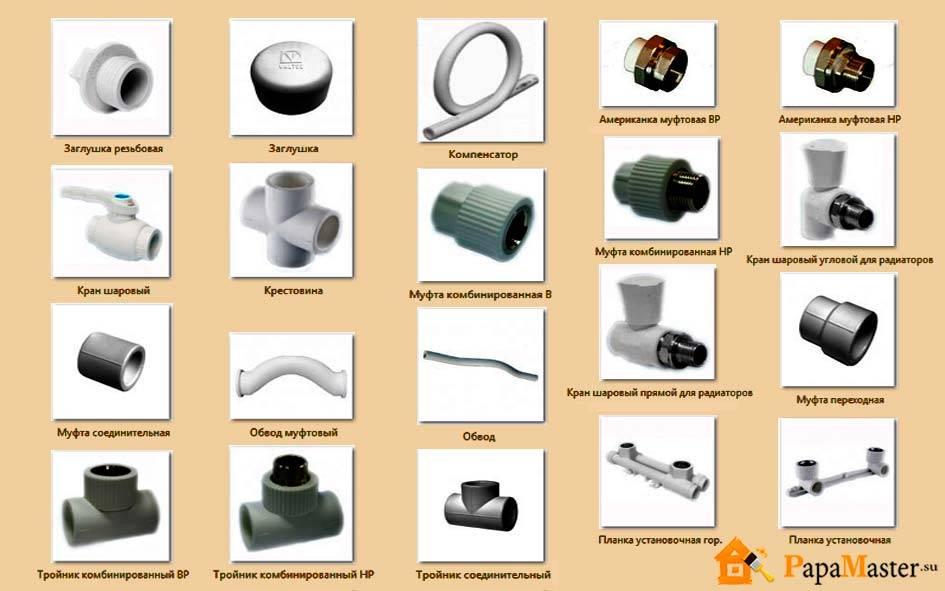 Область применения канализационных фитингов