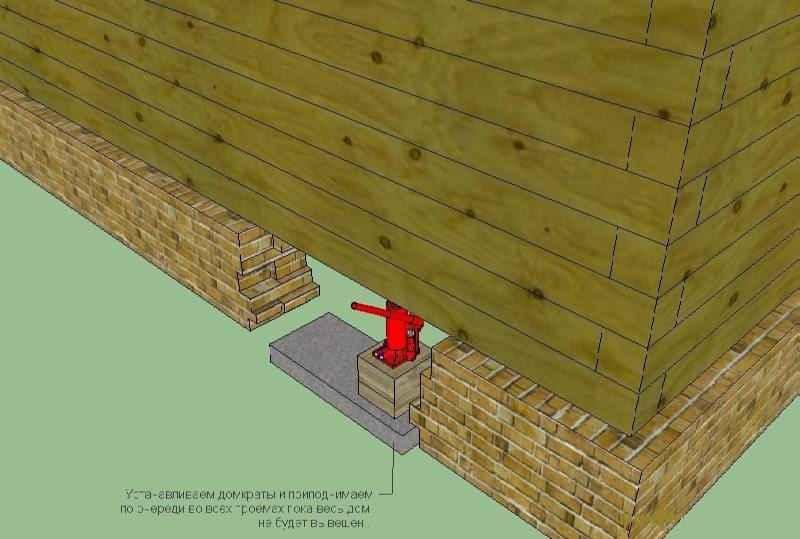 Как поднять деревянный дом для заливки фундамента своими руками
