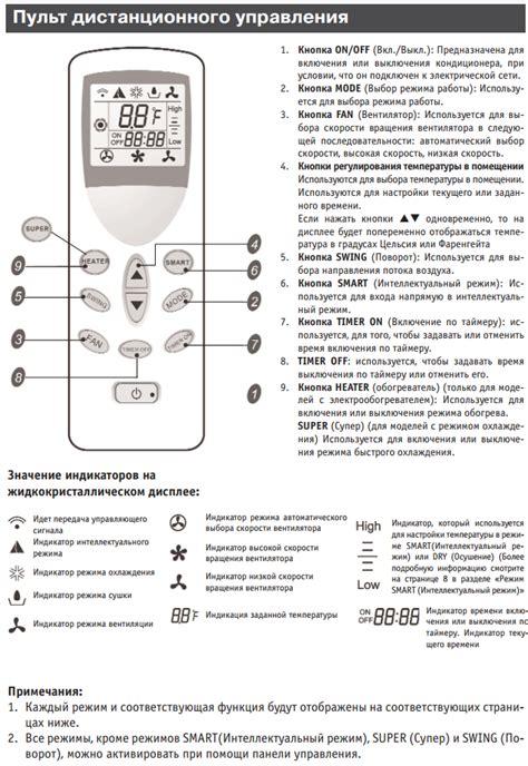 Обзор кондиционеров Kelon: коды ошибок, сравнение популярных моделей