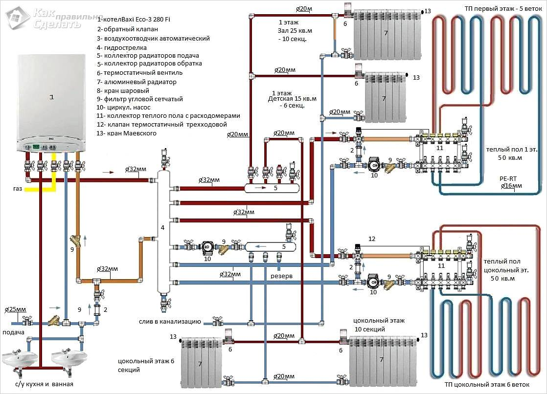 Водяное отопление своими руками: схемы, проектирование и монтаж системы водяного отопления в частном доме