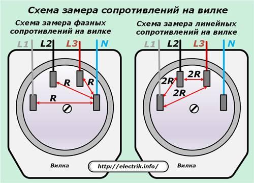 Как подключить розетку на 380 вольт: виды розеток и особенности монтажа