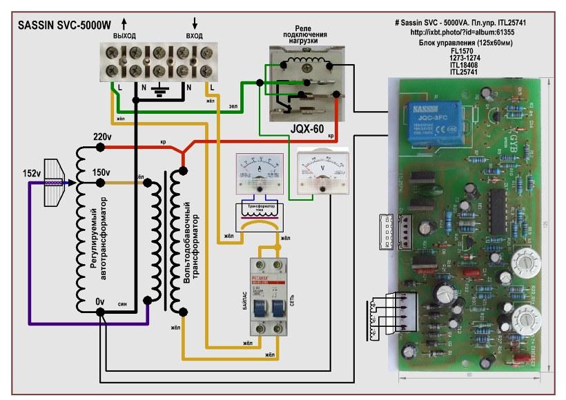 Автоматические стабилизаторы напряжения Ресанта для дома