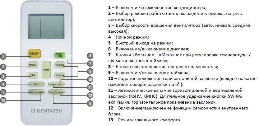 Обзор прецизионных кондиционеров Uniflair: коды ошибок, сравнение моделей TDAR