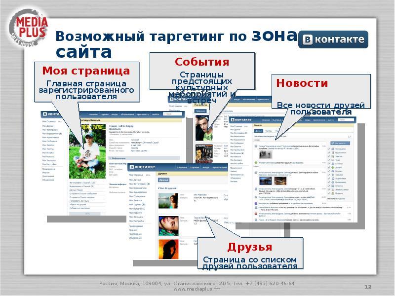 Контакты и реклама на сайте