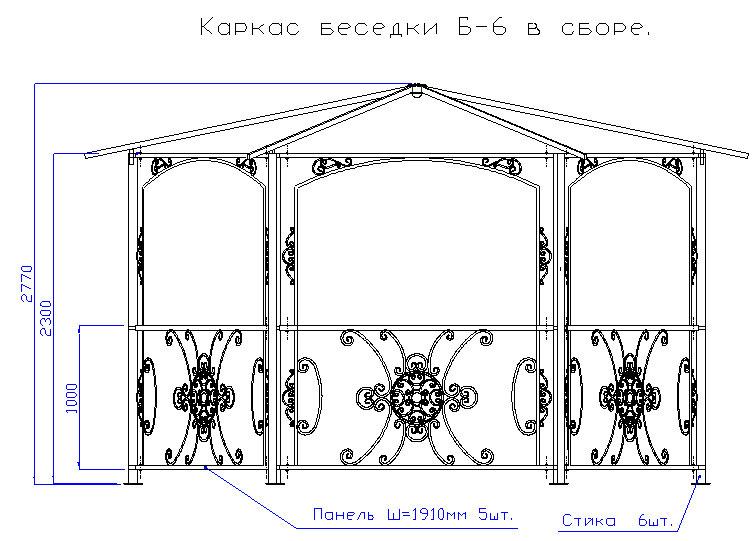 Как построить беседку из металла своими руками — для дачи и частного дома