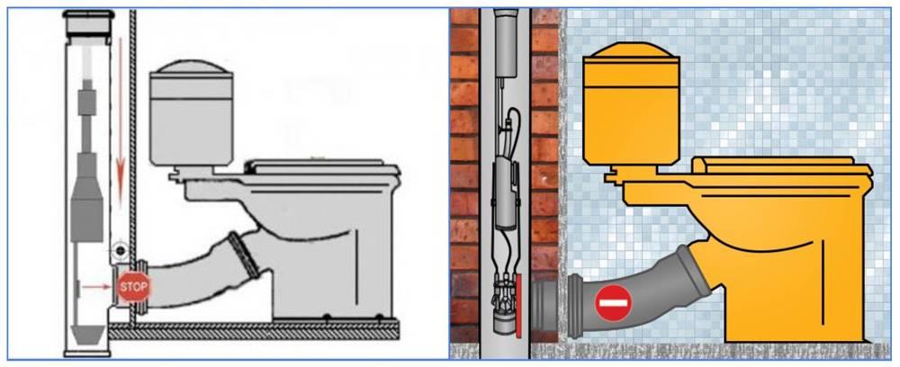 Как заглушить чугунную водопроводную трубу