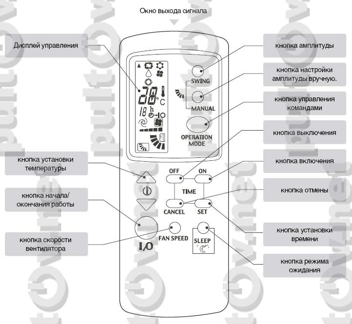Обзор кондиционеров Niagara: коды ошибок, сравнение настенных моделей
