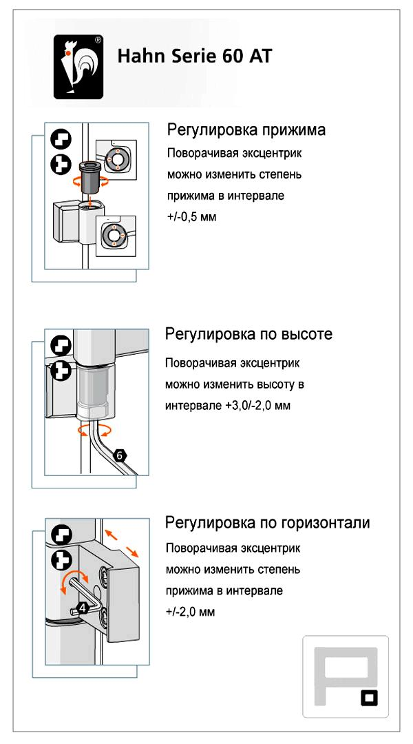 Как установить пластиковую дверь своими руками