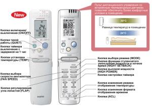 Обзор кондиционеров Daikin: коды ошибок, сравнение канальных и кассетных инверторных моделей
