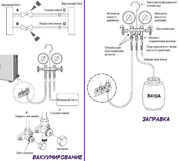 Дозаправка кондиционера фреоном