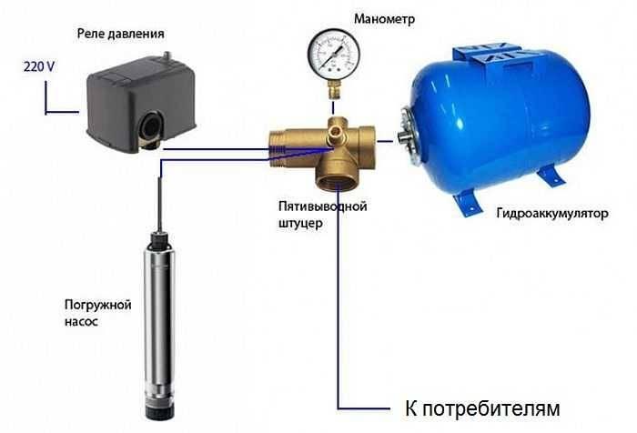 Калькулятор расчета напора скважинного насоса для системы с гидроаккумулятором