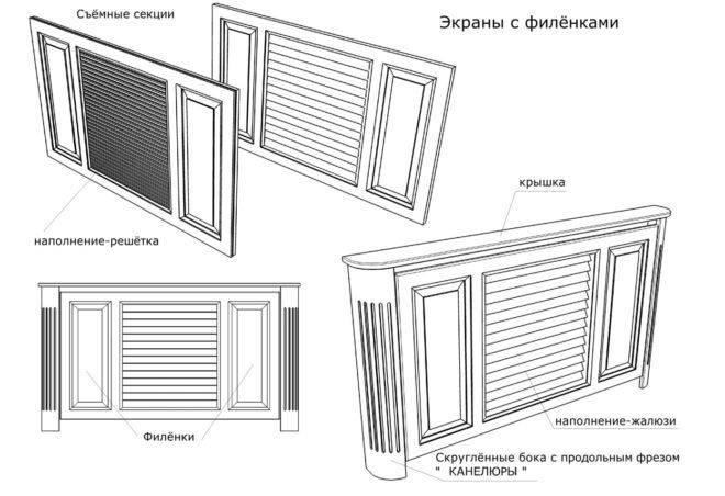 Экраны на батареи отопления