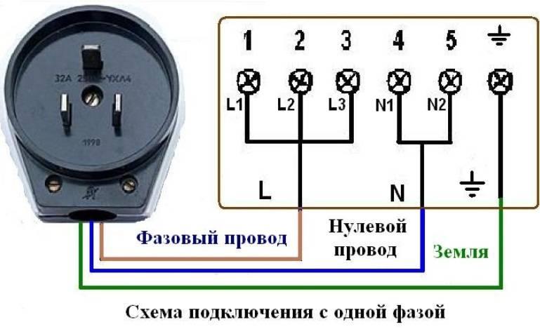 Как подключить варочную панель к однофазной и трехфазной сети