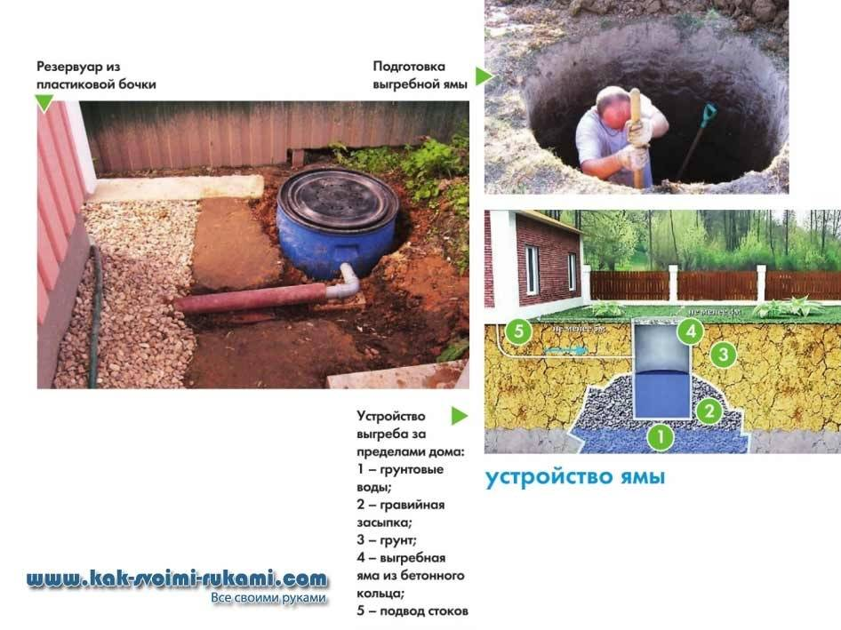 Какими способами можно откачать сливную яму