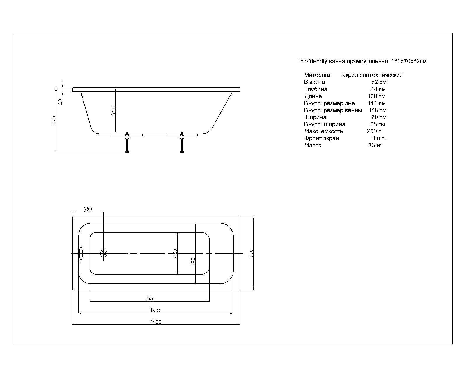 Габариты ванны: стальной, чугунной, акриловой