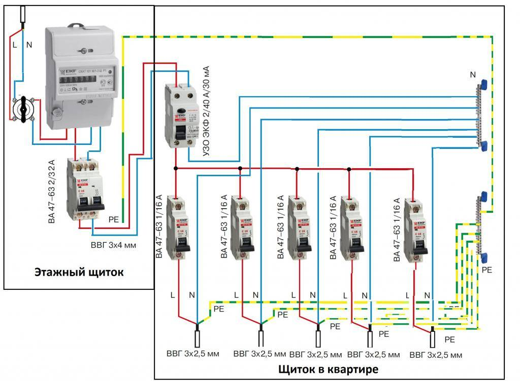 Как правильно установить автоматические выключатели и УЗО в электрощитке