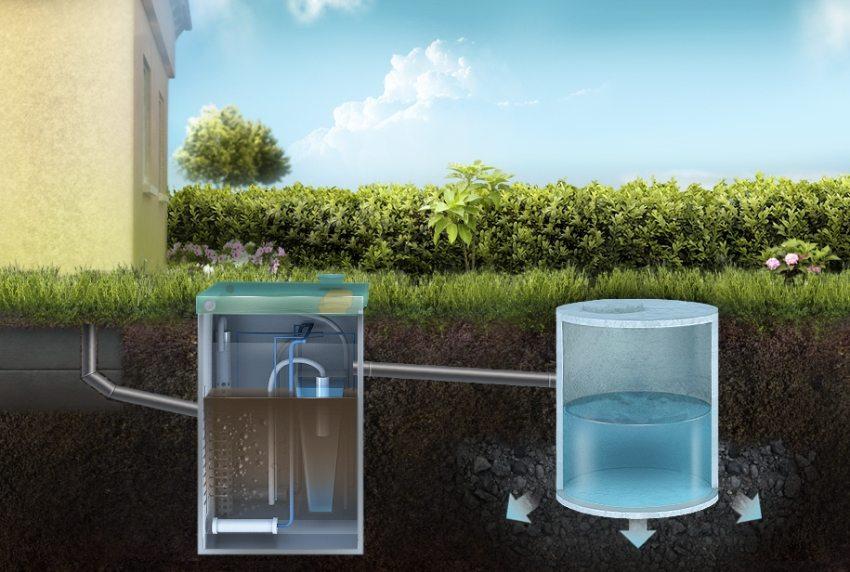 Автономная канализация: советы по устройству