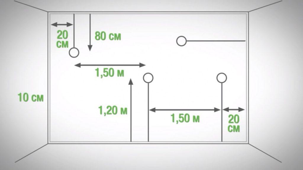 Какая высота установки розеток — нормы и стандарты