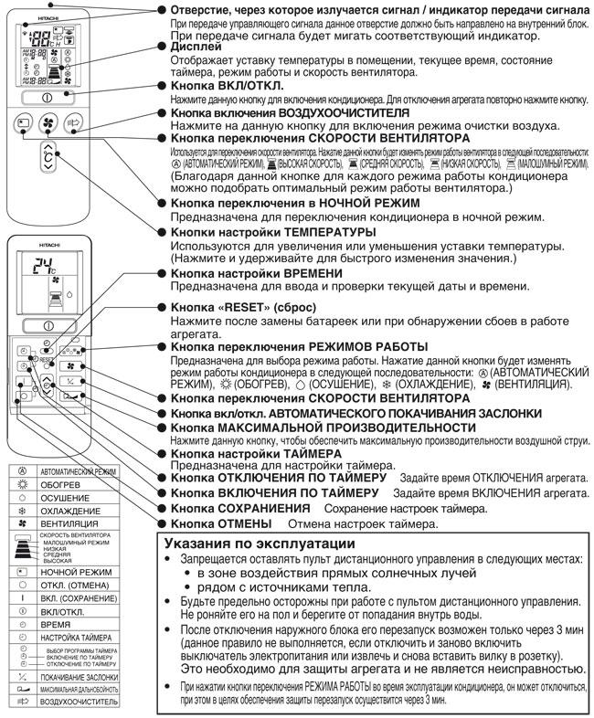 Обзор настенных инверторных моделей кондиционеров hitachi (хитачи), инструкции по эксплуатации к ним и пультам