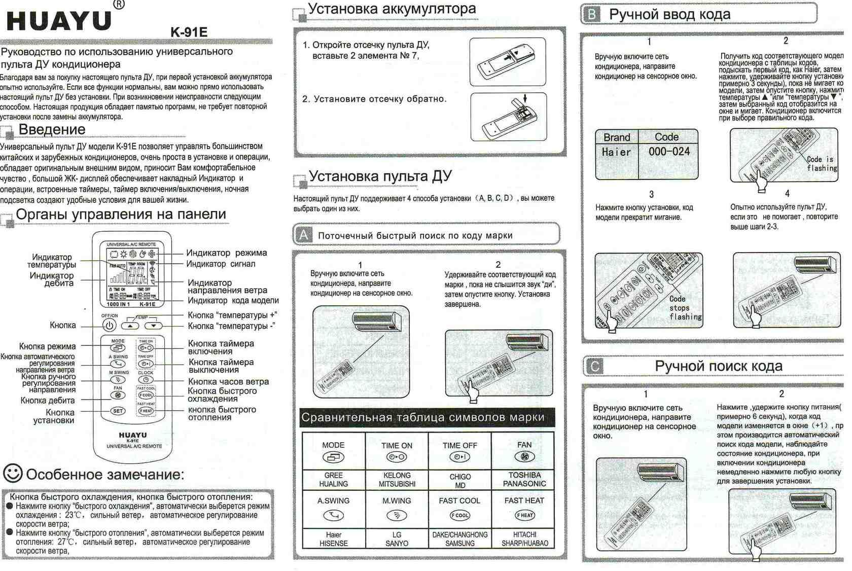 Обзор кондиционеров Funai: коды ошибок, сравнение характеристик моделей