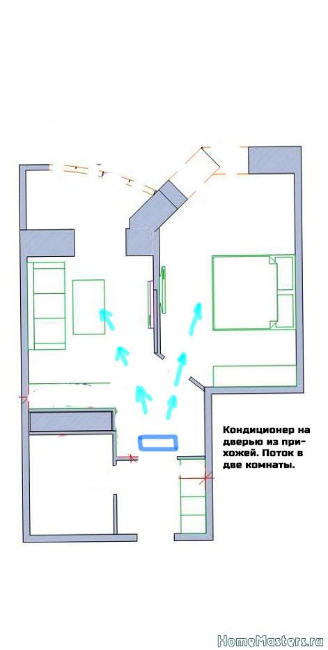 Куда ставить кондиционер в квартире