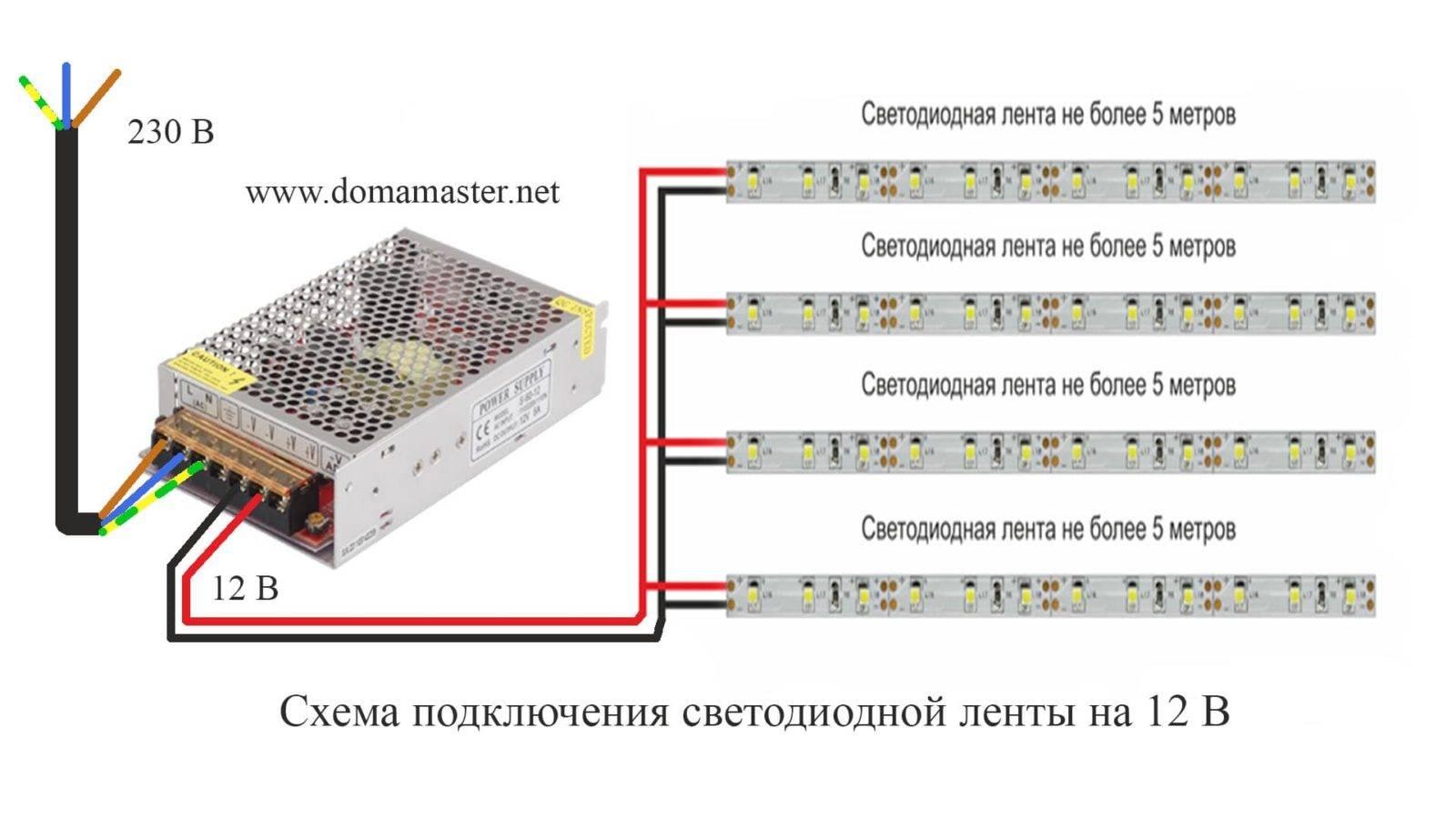 Порядок установки и подключения светодиодной ленты