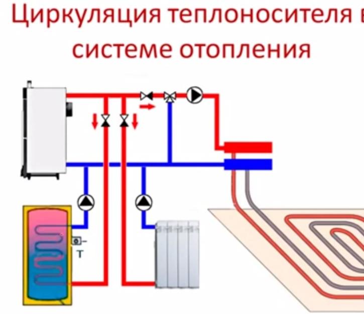 Теплоносители для системы отопления: виды, ТОП-11 лучших, калькулятор для расчета объема теплоносителя