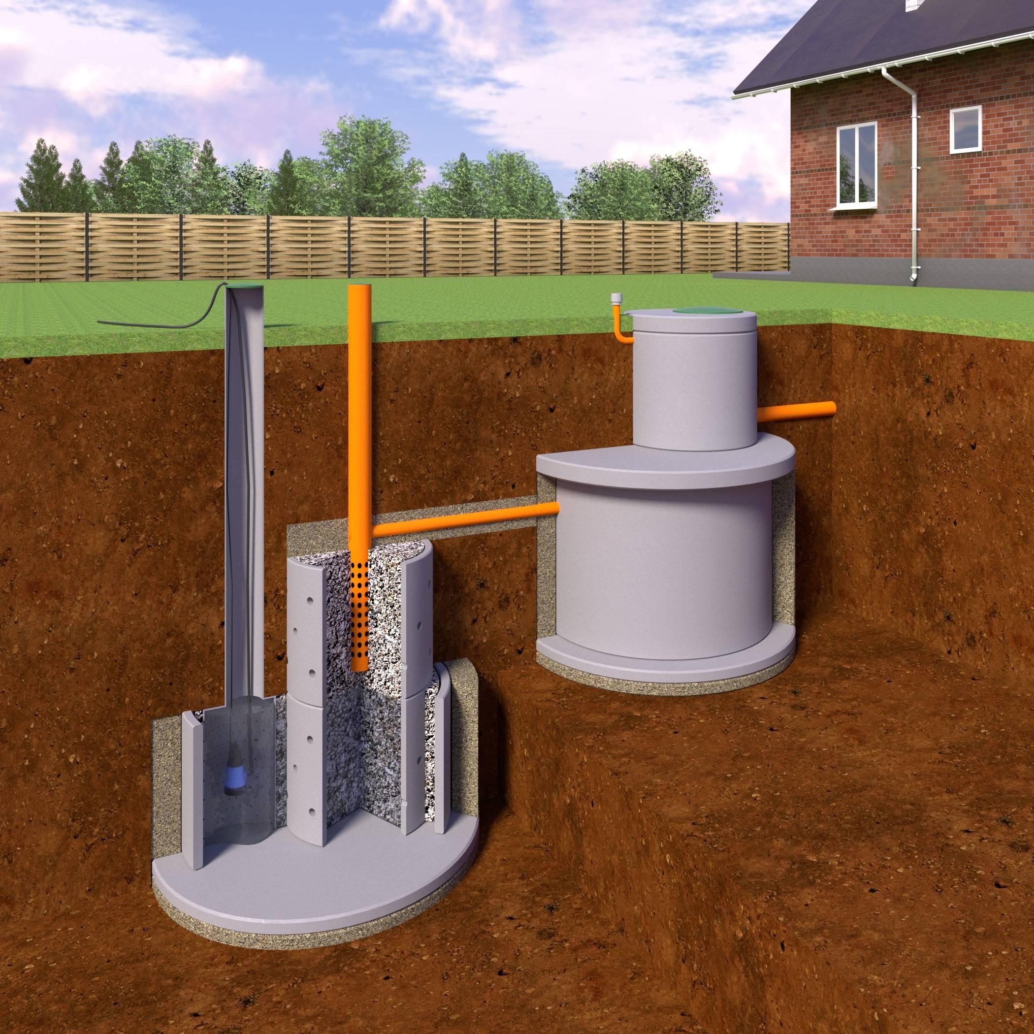 Устройство автономной канализации для дачи