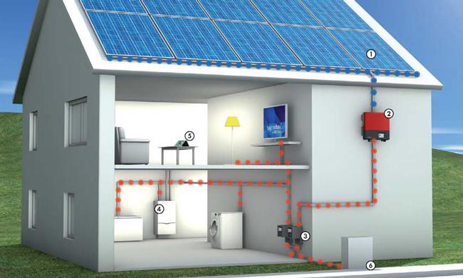 Как сделать резервное электроснабжение для частного дома