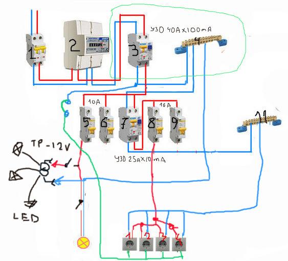 Как правильно провести электропроводку в баню и парилку своими руками