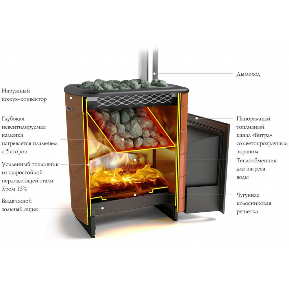 Преимущества использования банных печей Тунгуска