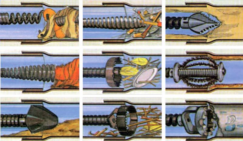 Виды оборудования для промывки канализации гидродинамическим способом