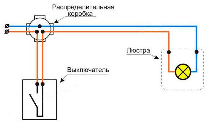 Как правильно подключить лампочку через выключатель — схема подключения