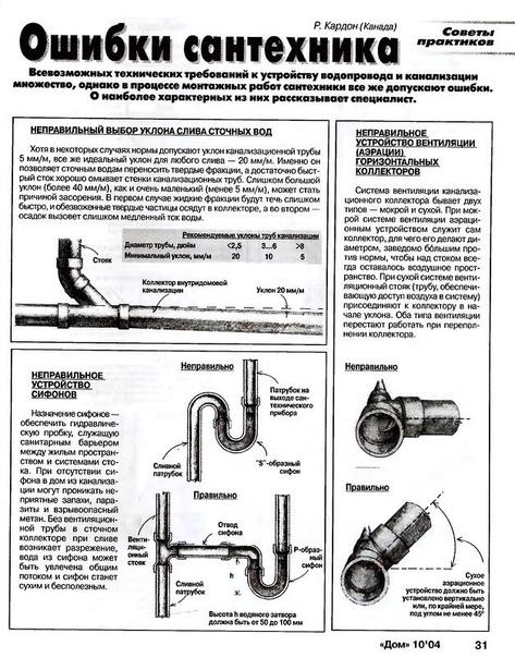 Какой угол наклона должен быть у канализационной трубы в частном доме