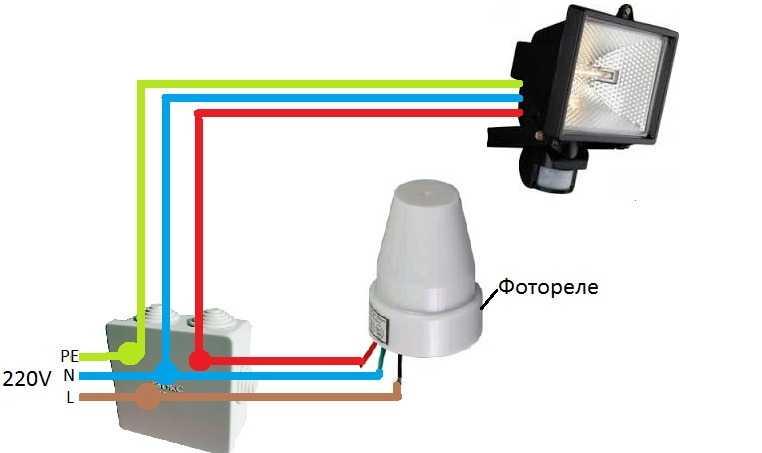 Как выбрать и установить прожектор с датчиком движения для улицы