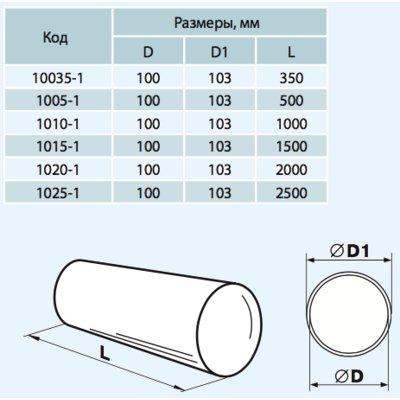 Полный обзор вентиляционных труб разных видов, размеров, свойства инновационных материалов