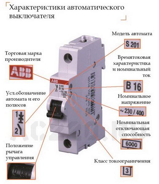 Принцип работы и технические характеристики трехполюсных автоматов
