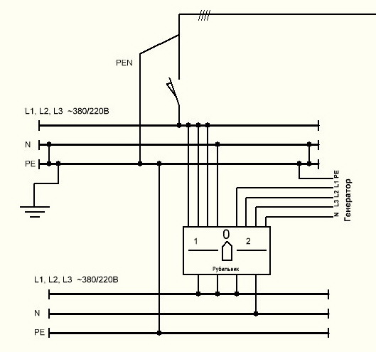 Перекидной автоматический выключатель: принцип действия и конструкция