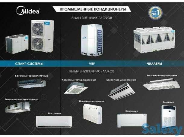 Типовой ряд, характеристики и сравнение кондиционеров MIDEA