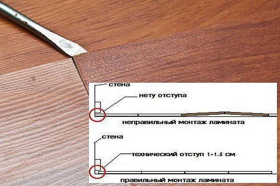 Как отремонтировать ламинат своими руками